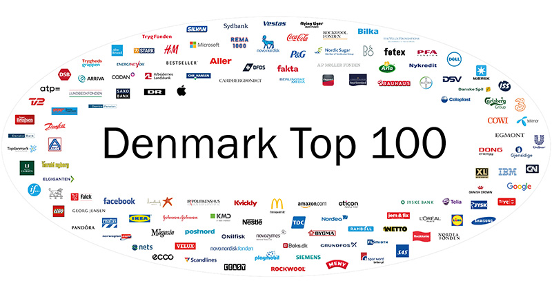 e-Boks is still one of Denmark's most trusted brands
